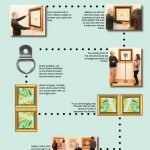 Tips for hanging art
